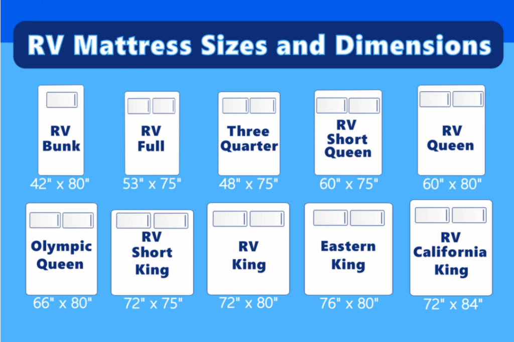 RV mattresses often come in custom sizes.